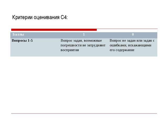 Критерии оценивания С4: Баллы10 Вопросы 1-5Вопрос задан, возможные погреш...