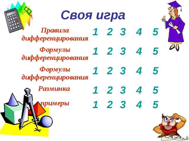 Своя игра Правила дифференцирования12345 Формулы дифференцирования123...