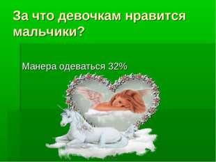 За что девочкам нравится мальчики? Манера одеваться 32%