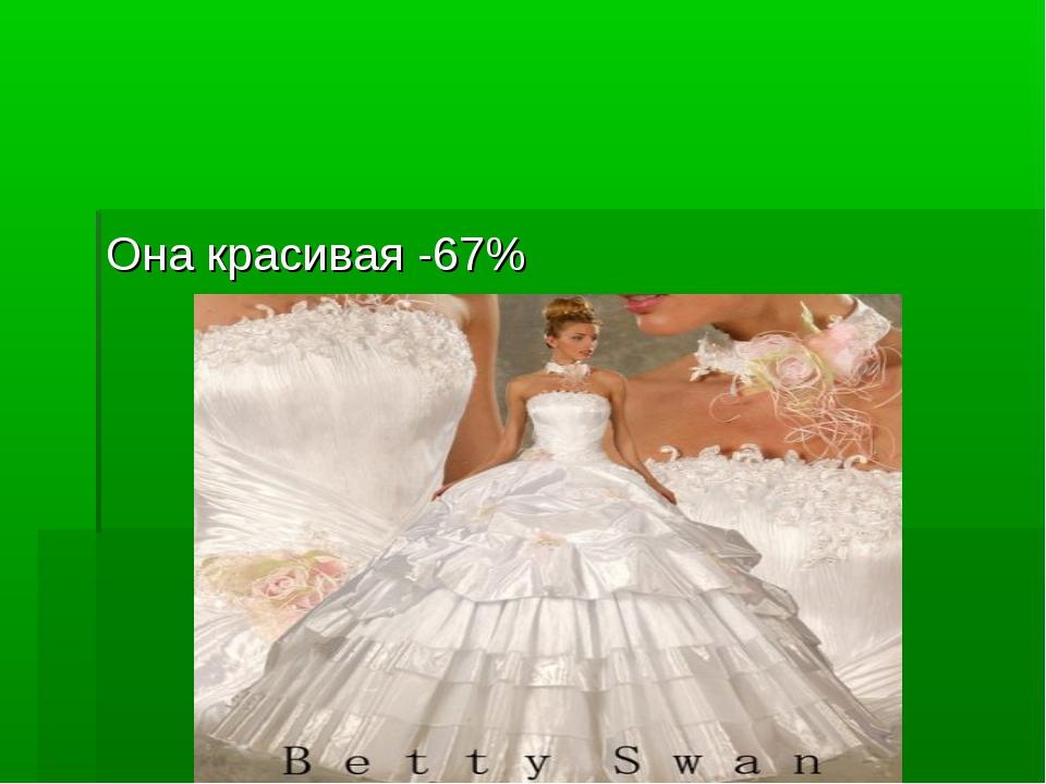 Она красивая -67%
