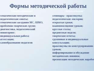 Формы методической работы Организационные Дидактические тематические методиче