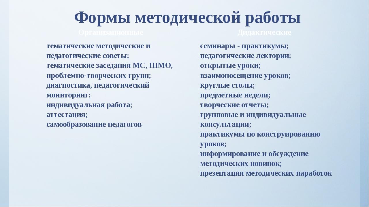 Формы методической работы Организационные Дидактические тематические методиче...