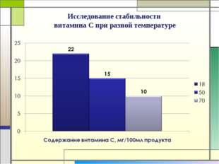 Исследование стабильности витамина С при разной температуре