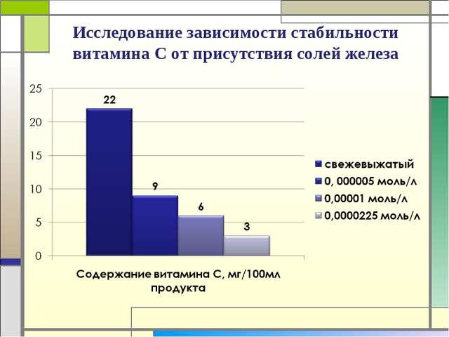 Исследование зависимости стабильности витамина С от присутствия солей железа