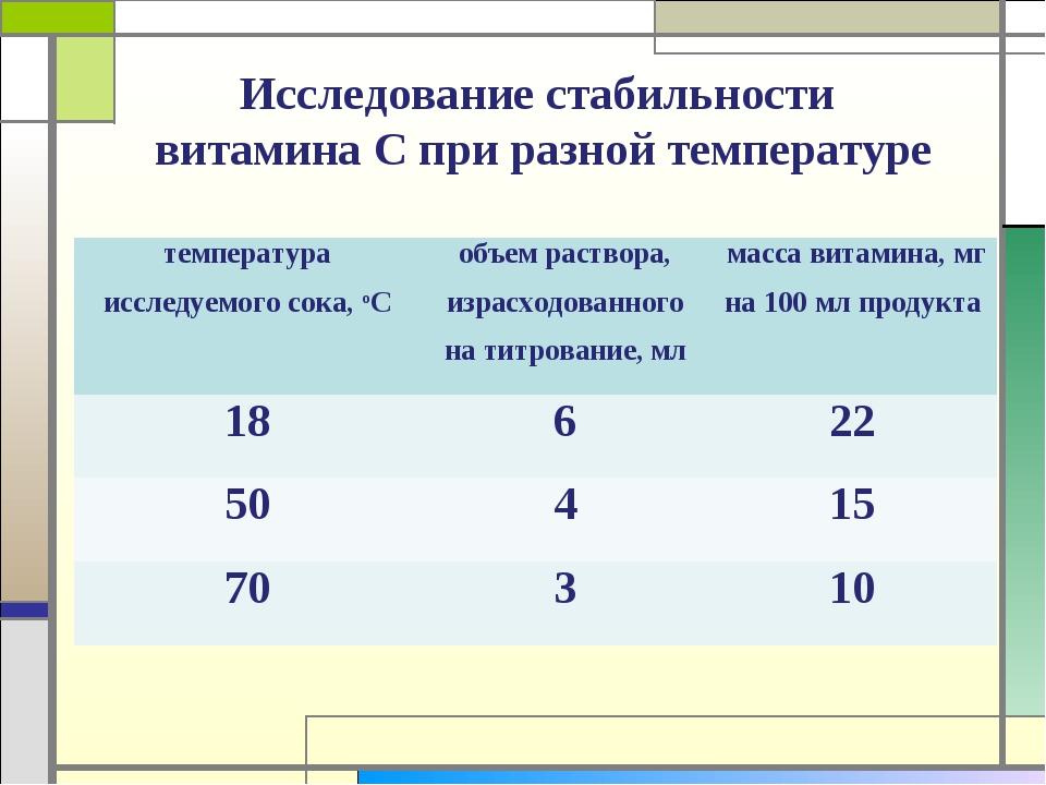 Исследование стабильности витамина С при разной температуре температура иссле...