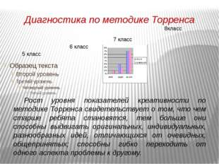 Диагностика по методике Торренса 6 класс 5 класс 7 класс 8класс Рост уровня п