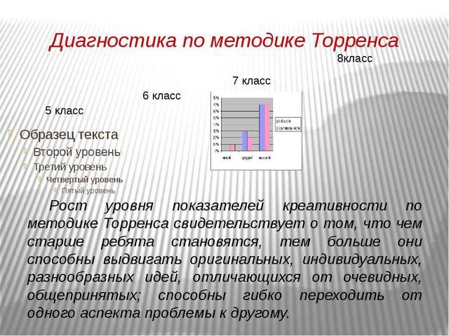 Диагностика по методике Торренса 6 класс 5 класс 7 класс 8класс Рост уровня п...