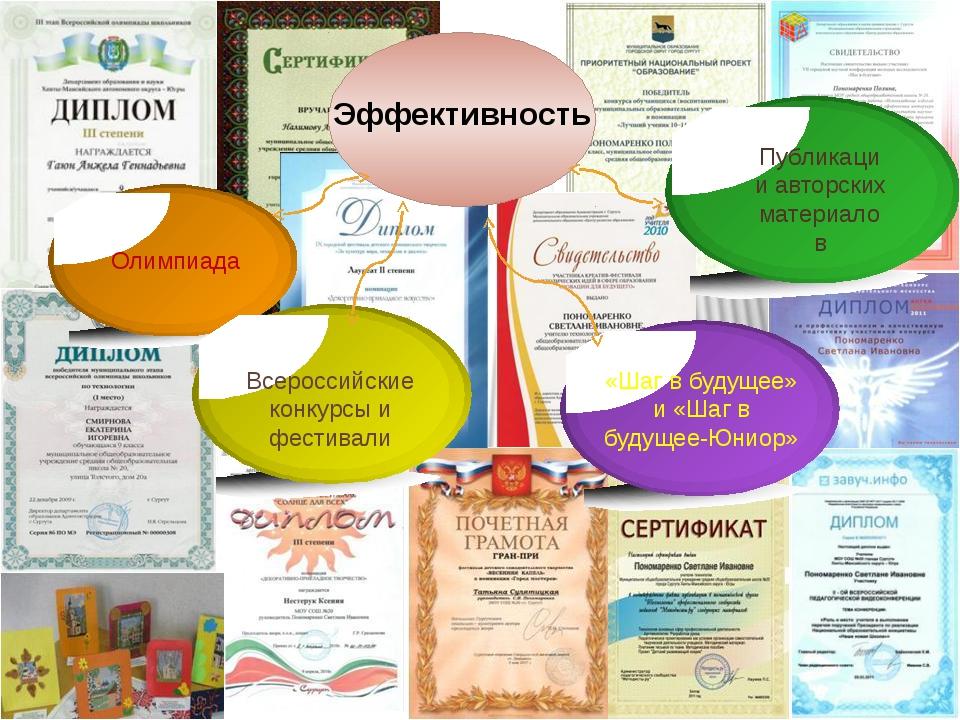 Эффективность Олимпиада «Шаг в будущее» и «Шаг в будущее-Юниор» Всероссийски...