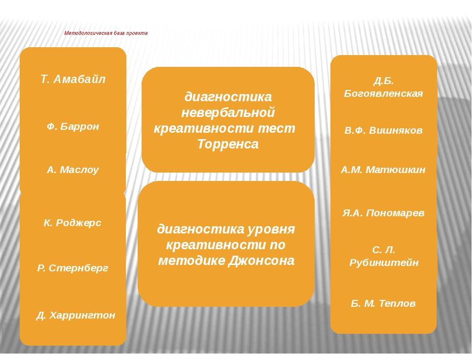 тесты цифровые и вербовные онлайн карта Заветинского