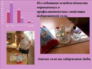 Исследование осведомлённости опрошенных о профилактических свойствах йодирова