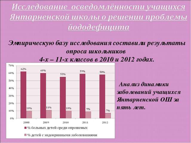 Эмпирическую базу исследования составили результаты опроса школьников 4-х – 1...