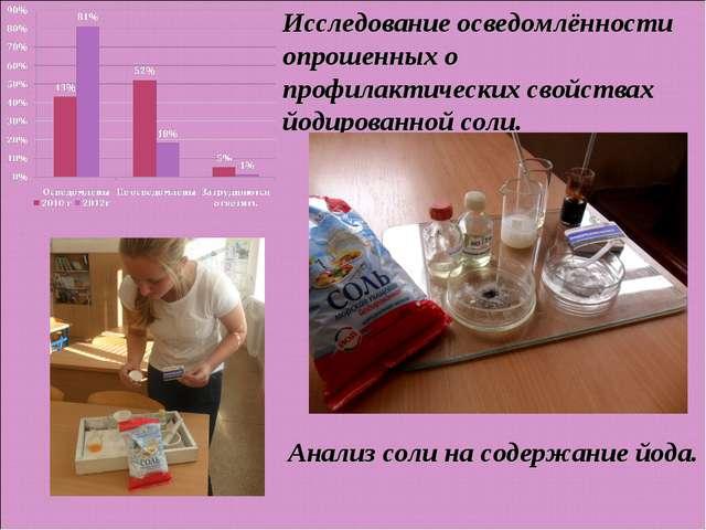 Исследование осведомлённости опрошенных о профилактических свойствах йодирова...