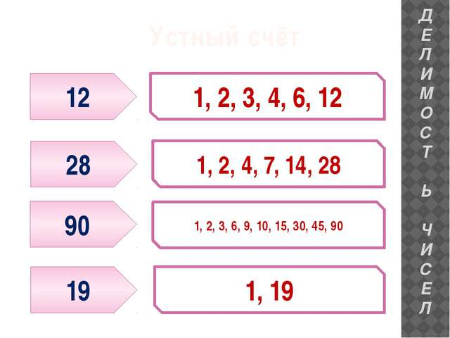12 28 90 19 1, 2, 3, 4, 6, 12 1, 2, 4, 7, 14, 28 1, 2, 3, 6, 9, 10, 15, 30, 4...