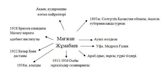 http://sc0015.kokshetau.akmoedu.kz/docs/157CC990B394839E/1.JPG