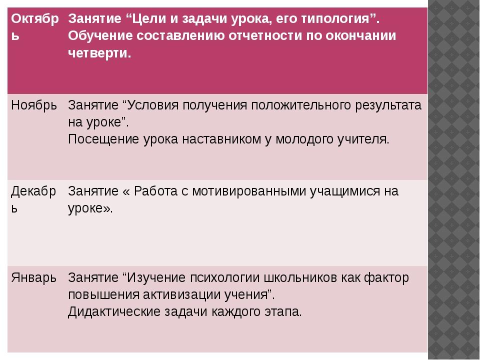 """Октябрь Занятие """"Цели и задачи урока, его типология"""". Обучение составлению от..."""