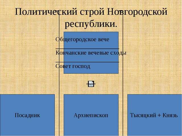 Политический строй Новгородской республики.