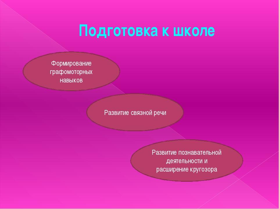 Подготовка к школе Формирование графомоторных навыков Развитие связной речи Р...