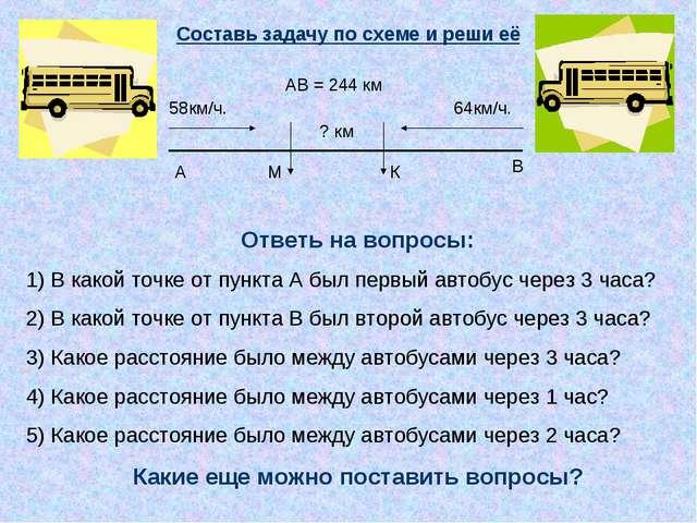 58км/ч. 64км/ч. ? км А В АВ = 244 км Составь задачу по схеме и реши её Ответ...