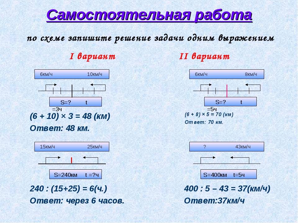 Самостоятельная работа (6 + 10) × 3 = 48 (км) Ответ: 48 км. 240 : (15+25) = 6...