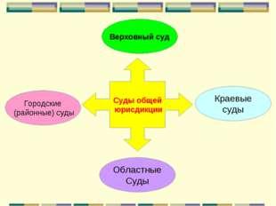 Суды общей юрисдикции Верховный суд Городские (районные) суды Областные Суды