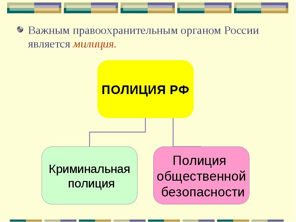 Важным правоохранительным органом России является милиция.