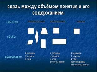 связь между объёмом понятия и его содержанием: термин четырёхугольник объём с