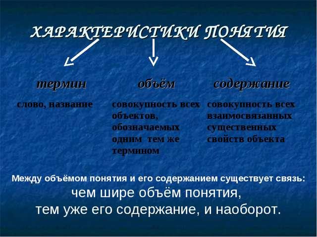 ХАРАКТЕРИСТИКИ ПОНЯТИЯ Между объёмом понятия и его содержанием существует свя...