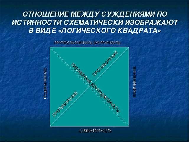ОТНОШЕНИЕ МЕЖДУ СУЖДЕНИЯМИ ПО ИСТИННОСТИ СХЕМАТИЧЕСКИ ИЗОБРАЖАЮТ В ВИДЕ «ЛОГИ...