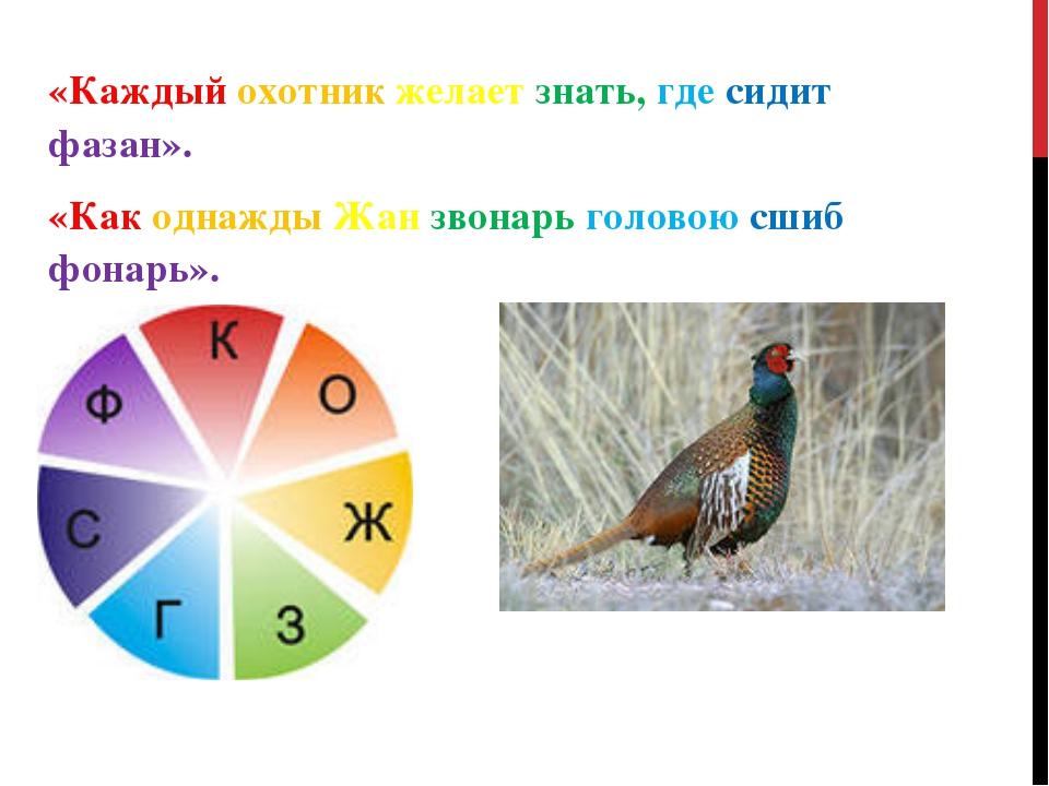 «Каждый охотник желает знать, где сидит фазан». «Как однажды Жан звонарь голо...