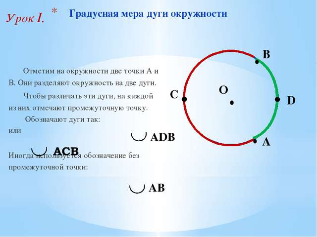 Градусная мера дуги окружности Отметим на окружности две точки А и В. Они раз...