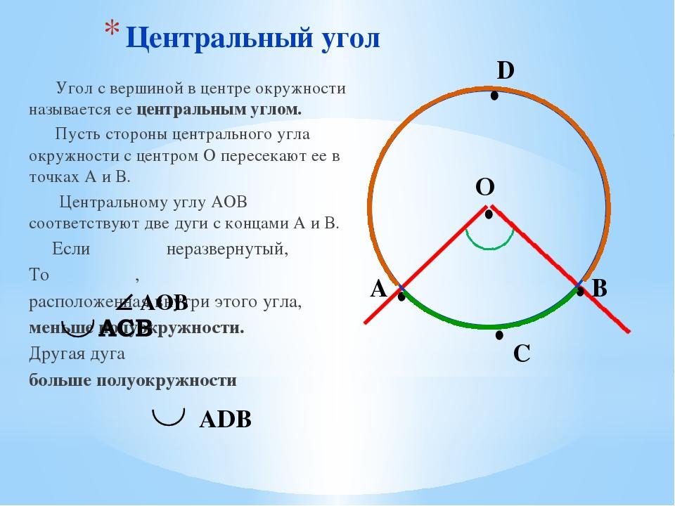 Центральный угол Угол с вершиной в центре окружности называется ее центральны...