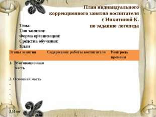План индивидуального коррекционного занятия воспитателя с Никитиной К. по зад