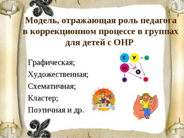 Модель, отражающая роль педагога в коррекционном процессе в группах для детей...