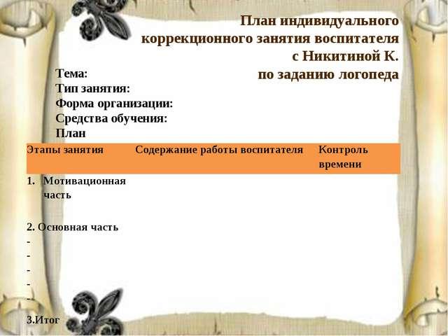 План индивидуального коррекционного занятия воспитателя с Никитиной К. по зад...