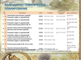 * Мерзляк А.Г., Полонский В.Б., Якир М.С. Математика: Учебник для 5 класса.-