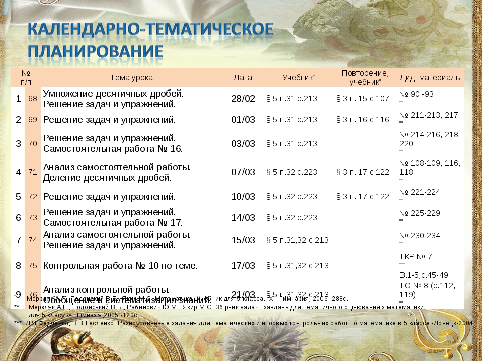 * Мерзляк А.Г., Полонский В.Б., Якир М.С. Математика: Учебник для 5 класса.-...