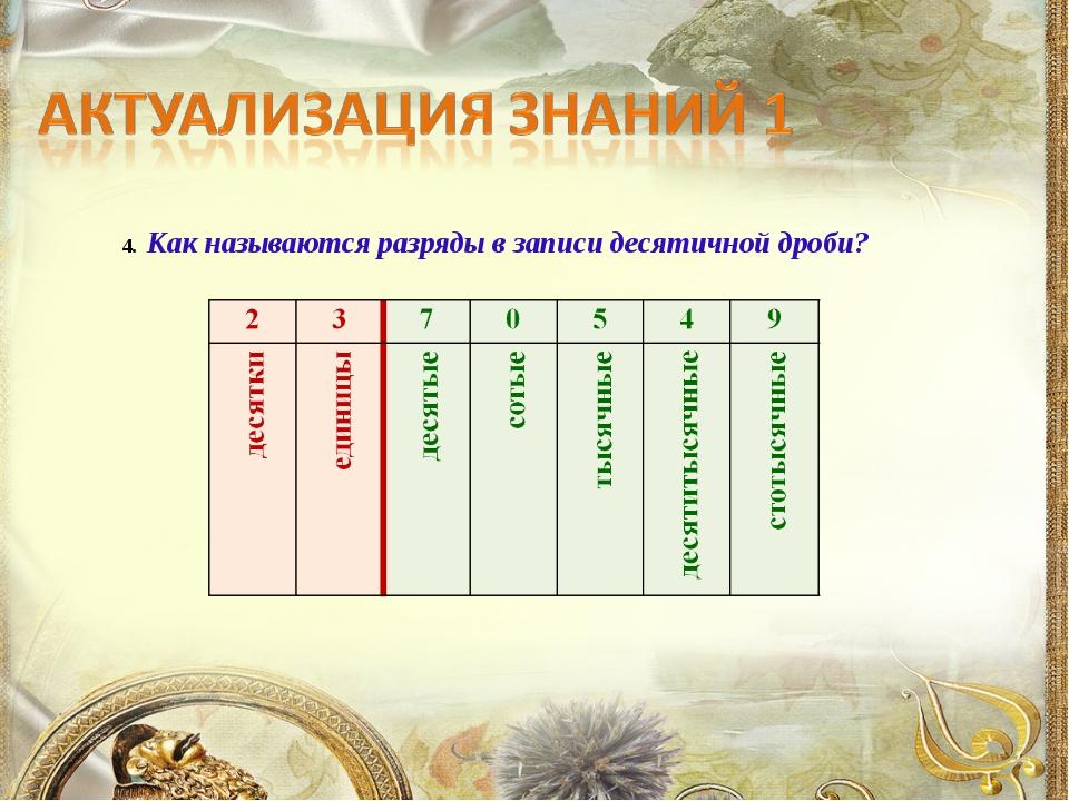 4. Как называются разряды в записи десятичной дроби?