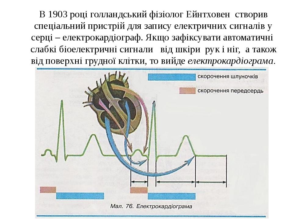 В 1903 році голландський фізіолог Ейнтховен створив спеціальний пристрій для...