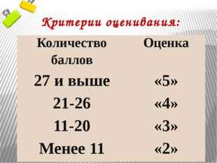 Критерии оценивания: Количество баллов Оценка 27 и выше «5» 21-26 «4» 11-20 «