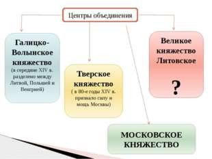 Центры объединения Галицко-Волынское княжество (в середине XIV в. разделено м