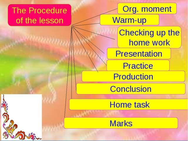 Conclusion Marks Home task The Procedure of the lesson Org. moment Checking u...