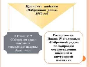 Причины падения «Избранной рады» 1560 год ?! Иван IV ?! «Избранная рада» вин