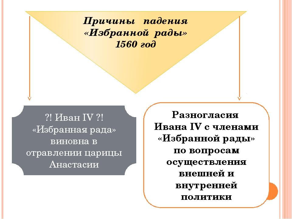 Причины падения «Избранной рады» 1560 год ?! Иван IV ?! «Избранная рада» вин...