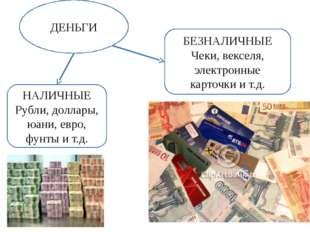 ДЕНЬГИ НАЛИЧНЫЕ Рубли, доллары, юани, евро, фунты и т.д. БЕЗНАЛИЧНЫЕ Чеки, ве
