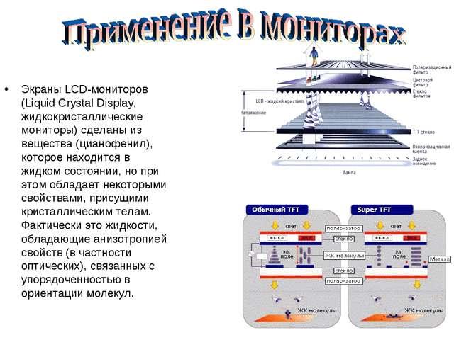 Экраны LCD-мониторов (Liquid Crystal Display, жидкокристаллические мониторы)...