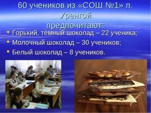 60 учеников из «СОШ №1» п. Уренгой предпочитают: Горький, тёмный шоколад – 22