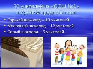 30 учителей из «СОШ №1» п.Уренгой предпочитают: Горький шоколад – 13 учителей