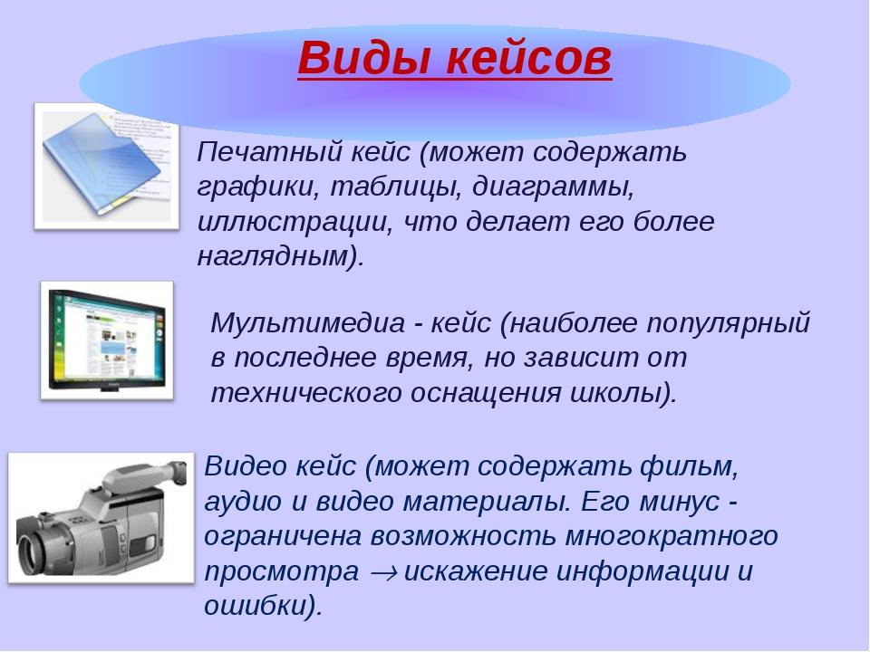 Виды кейсов Печатный кейс (может содержать графики, таблицы, диаграммы, иллюс...