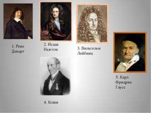 3. Вильгельм Лейбниц 2. Исаак Ньютон 5. Карл Фридрих Гаусс 1. Рене Декарт 4.