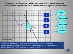 На рисунке изображены график функции у=f(x) и касательная к нему в точке с а